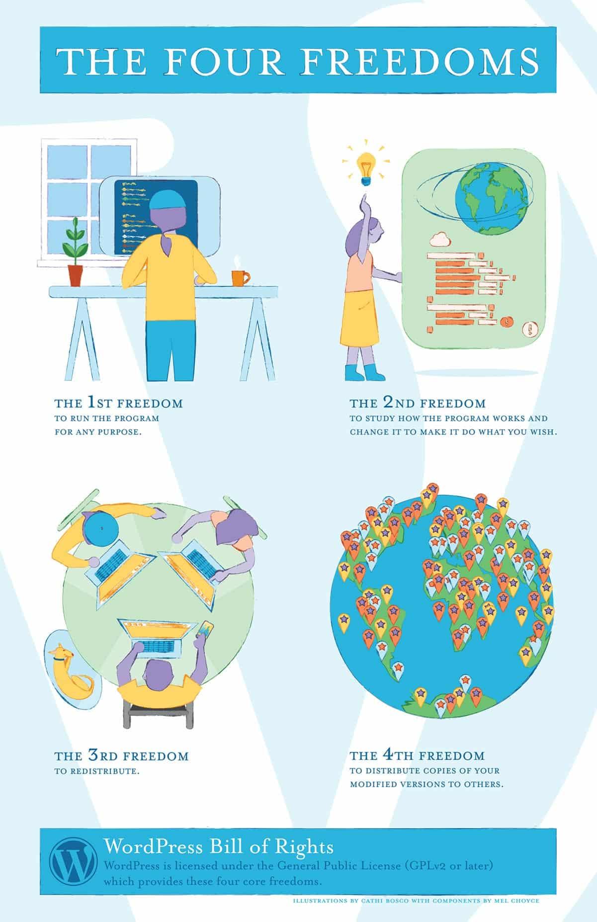 Cathi Bosco contribution to WordPress: an illustration of the four freedoms.